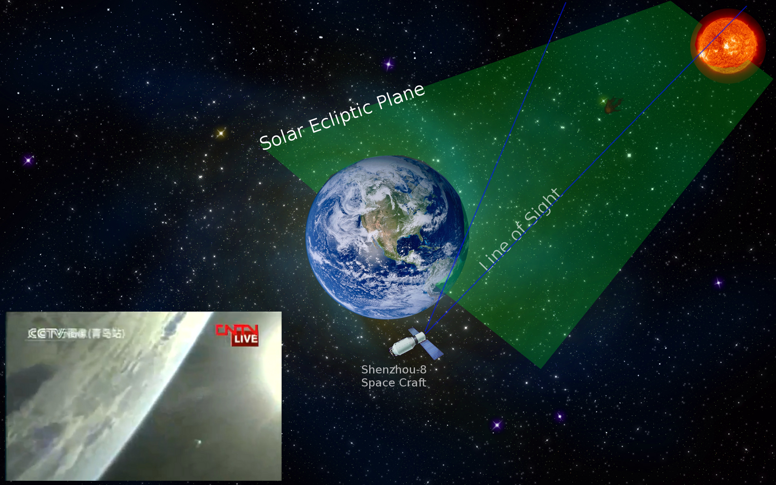 Planet X Effects On Earth - Pics about space