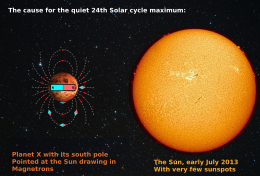 The Disappearing Solar Maximum.