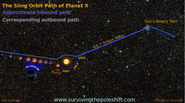 sling-orbit-planetx-notated-med-alt2