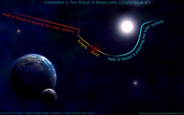 The Planet X NewsLetter (2015) Issue #1